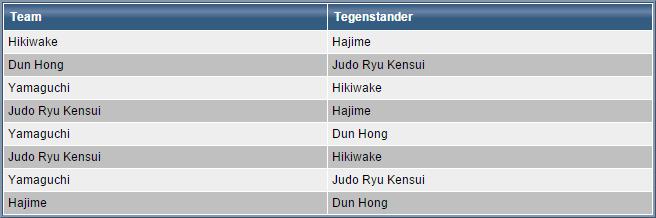 West-Friese Jeugd Judo Competitie (WFJJC) @ de Walvis | Beverwijk | Noord-Holland | Nederland